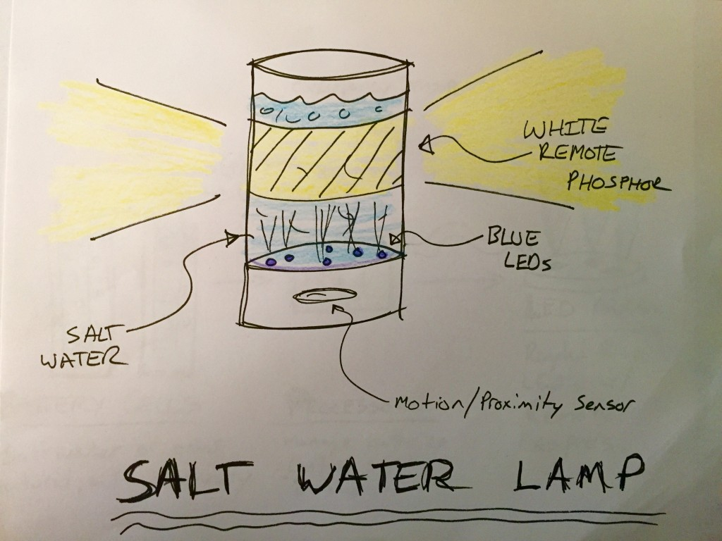 ITP – Project Development Studio – Aaron Parsekian for Salt Water Lamp  579cpg